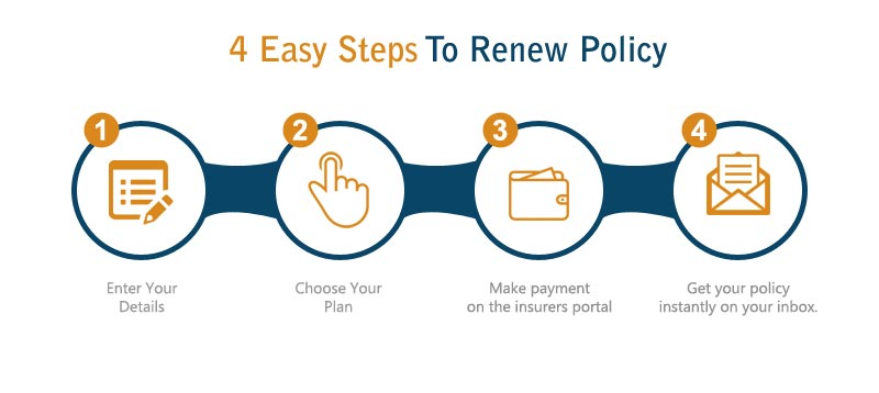 Renewal Policy