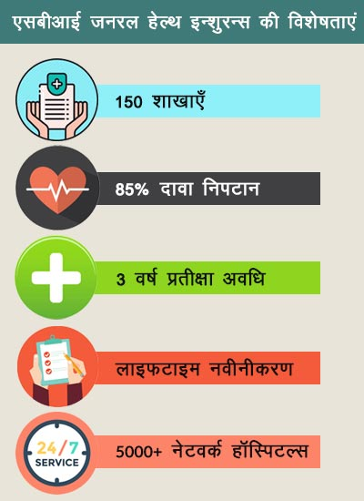 sbi health insurance