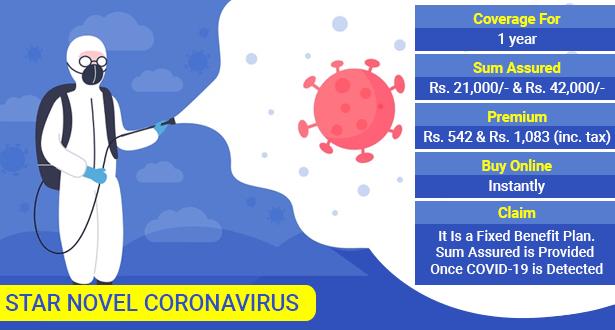Star Novel Coronavirus Insurance Plan By Star Health Buy Now