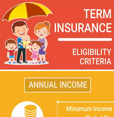 Eligibility For The Term Insurance