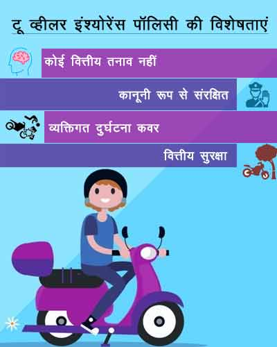 importance of bike insurance