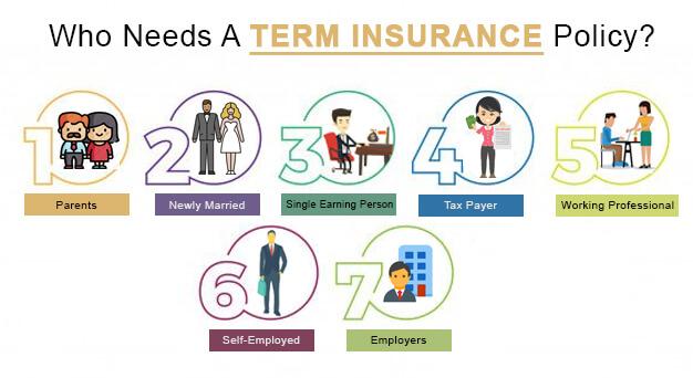 who need term insurance