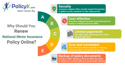 Why Should You Renew National Motor Insurance Policy Online?